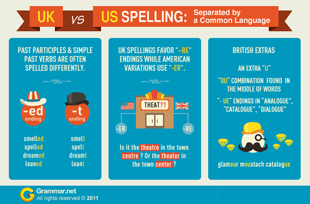 british english vs american english  or the two faces of